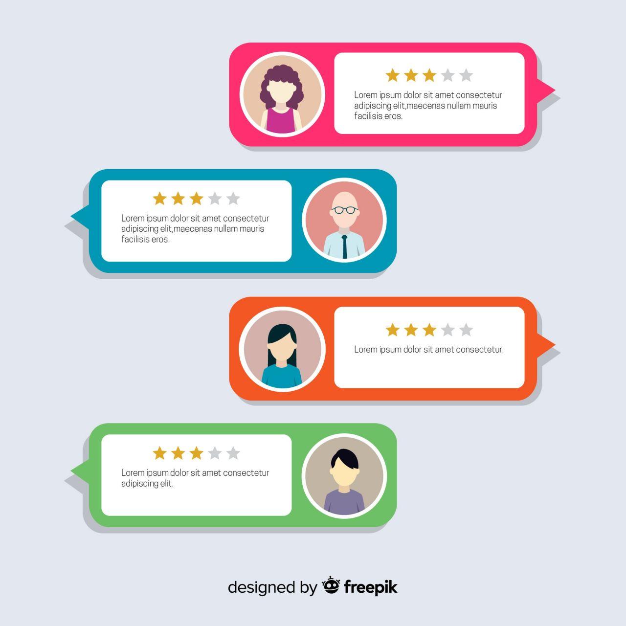 verschiedene Reviews von User-Avataren