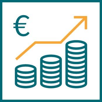 Einkommensquellen mit MM-Produkten