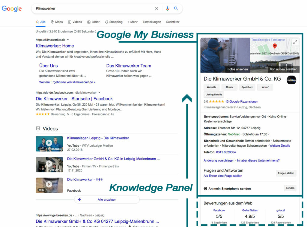 Google My Business SERPs Knowledge Panel